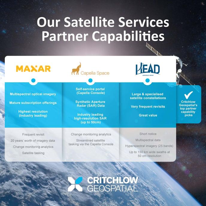 Our Satellite Services Partner Capabilities