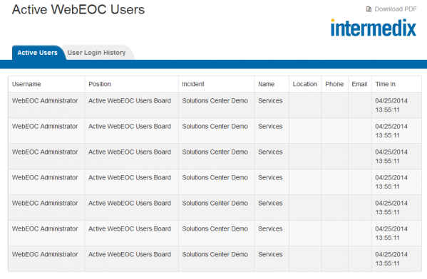 WebEOC Active Users